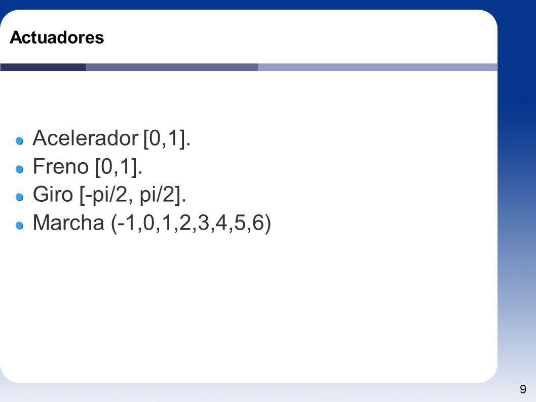 Acelerador [0,1]. Freno [0,1]. Giro [-pi/2, pi/2].